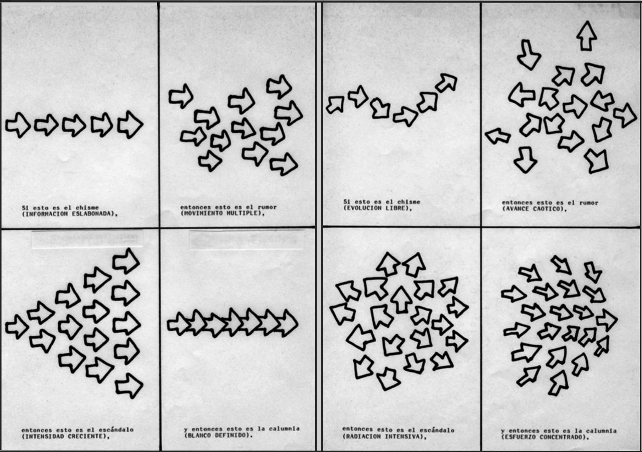 Carrión's Gossip Diagrams